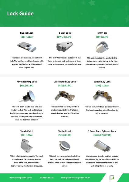 Access Panel Lock Guide