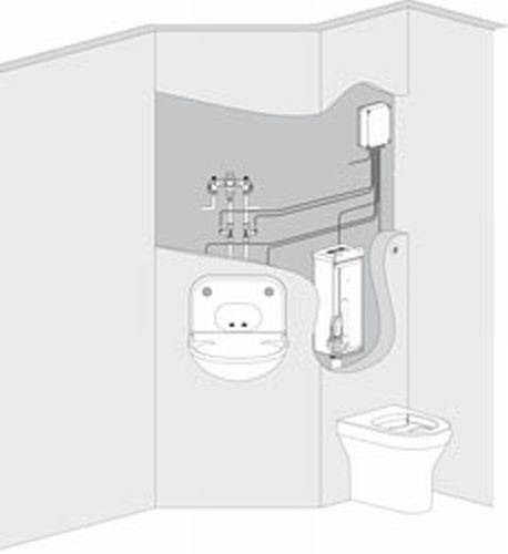 Ensuite Package 1 – High Risk (Excluding Shower)
