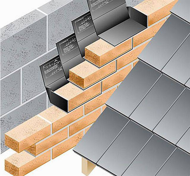 Everdry Stepped Cavity Tray for Brickwork Unleaded (75 mm coursing)
