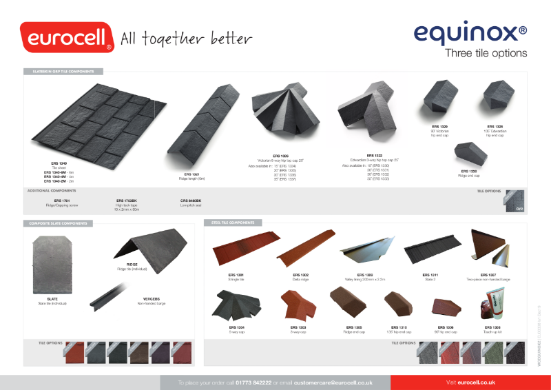 Equinox Tiled Roof Product Chart