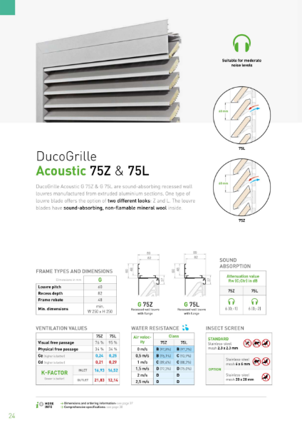 DucoGrille Acoustic Window & Wall Louvre