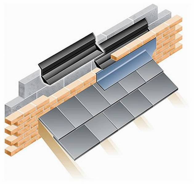 Inter-loc Horizontal Cavity Tray (Brick, Stone and Blockwork) for New Build and Refurbishment