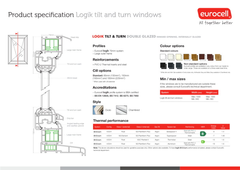 Logik Tilt and Turn DG Product Specification