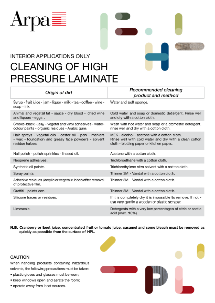 HPL Cleaning & Maintenance