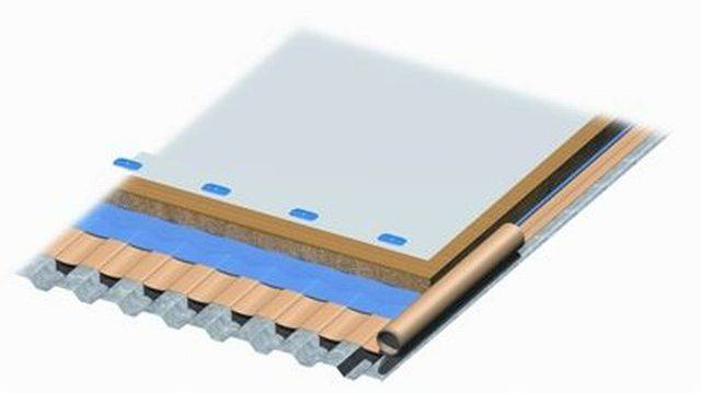 ROCKWOOL Acoustic Membrane