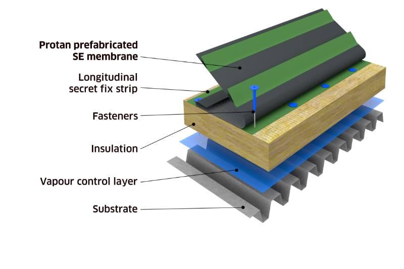 Protan Prefabricated System - SE Membrane - Warm Roof Construction