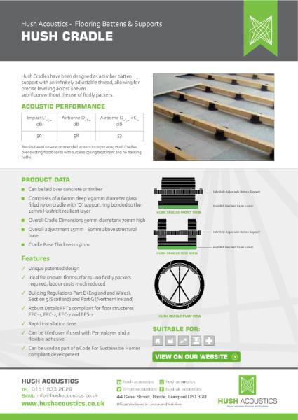 HUSH Cradle Resilient Flooring Cradles