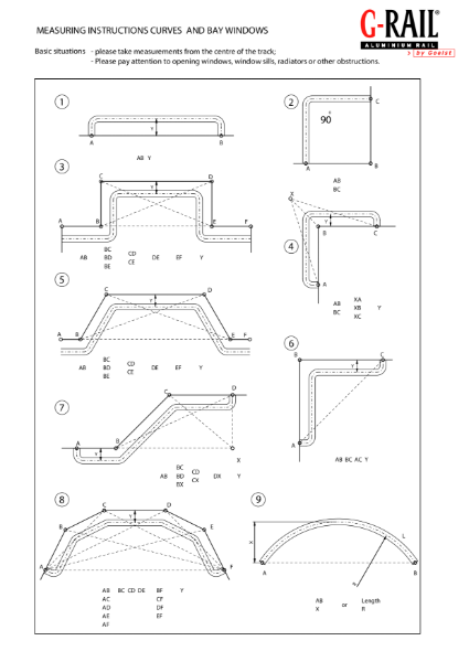 Measuring instructions for curves and bay windows