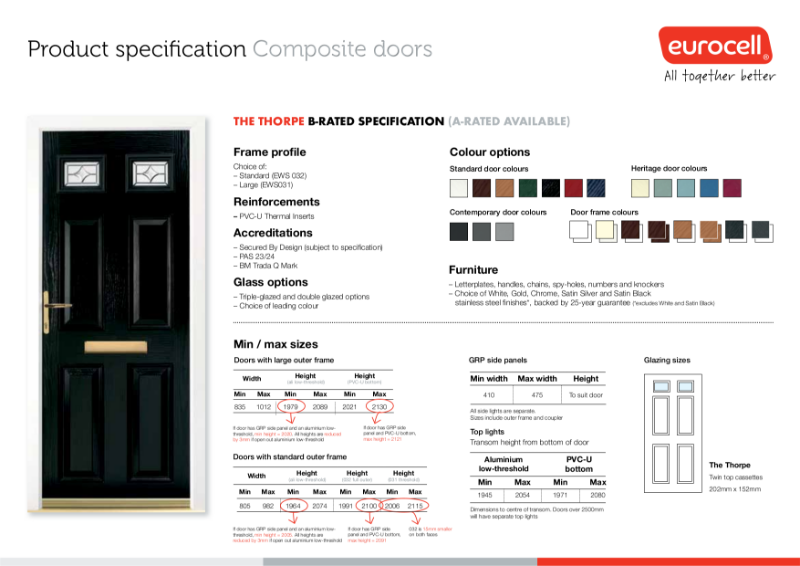 Composite Door Thorpe Product Specification