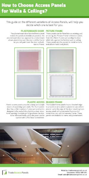 How to Choose Access Panels for Walls & Ceilings