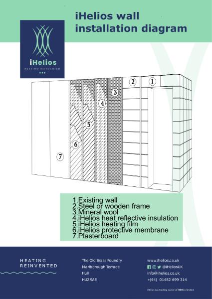 Technical Spec Sheet walls diagram