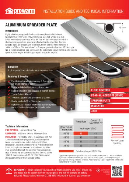 ProWarm Aluminium Spreader Plate