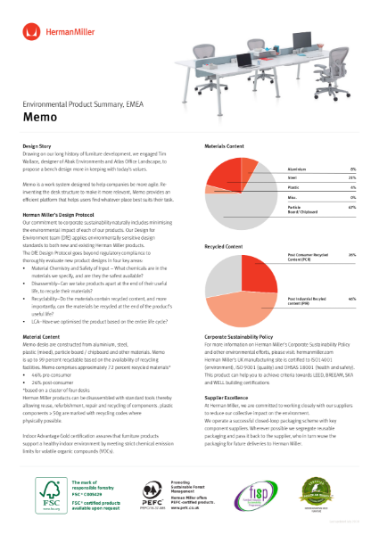 Memo - Environmental Product Summary