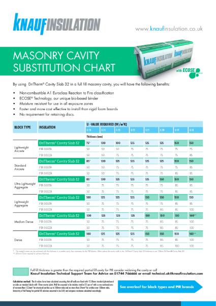 Knauf Insulation DriTherm® v PIR Comparison-Chart