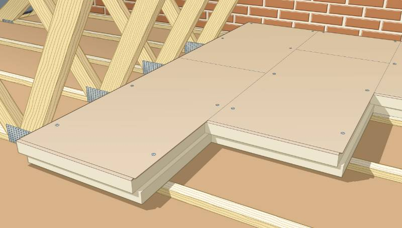 Rapid Loft Board Insulation