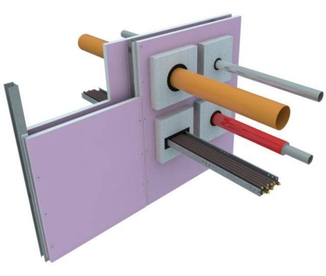 Multiple services penetrations fire-stopping systems