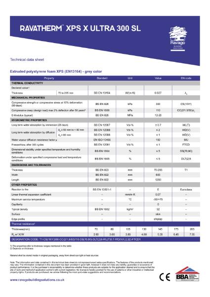 Ravatherm XPS X ULTRA 300 SL Technical Data Sheet