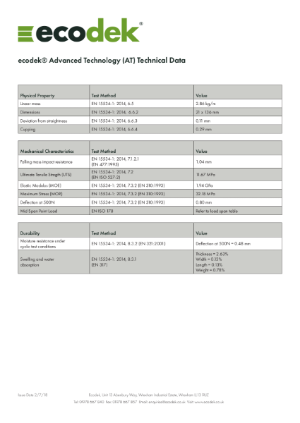 ecodek AT Technical Data