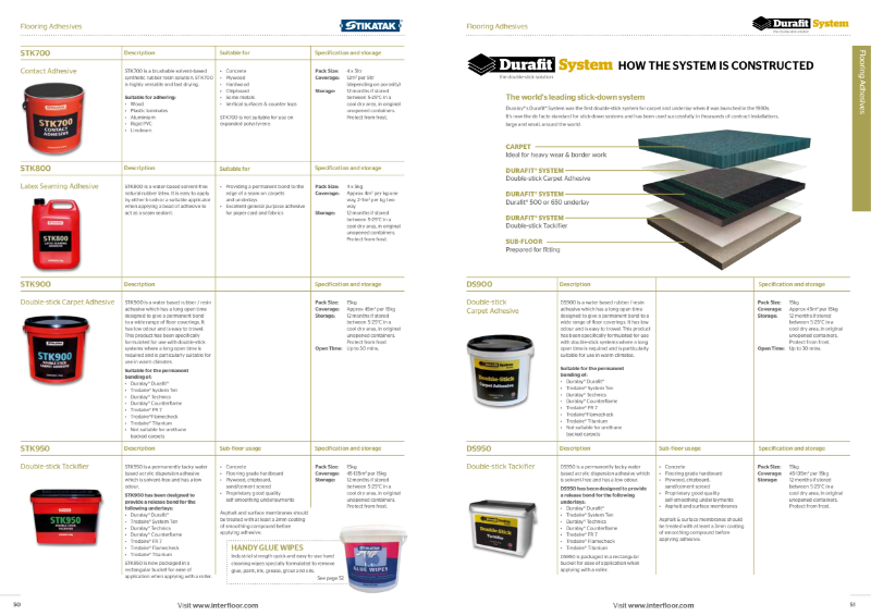 Durafit Adhesives - The Worlds Leading Stick Down System