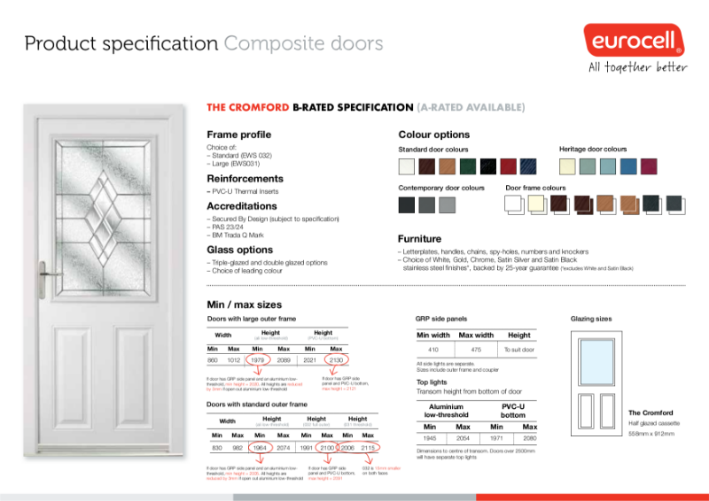 Composite Door Cromford Product Specification
