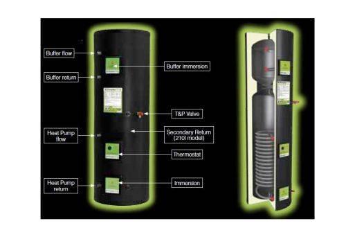ECS Heat Pump And Buffer