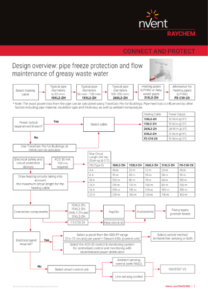 Pipe Freeze Protection & Greasy Waste Flow Maintenance - XL TRACE LSZH - Flow Chart Overview