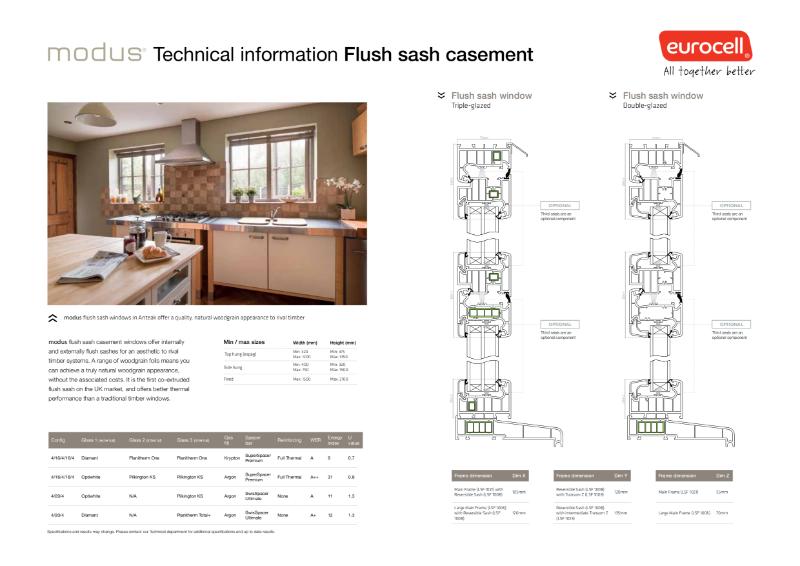 Modus Flush Sash Technical Infomation