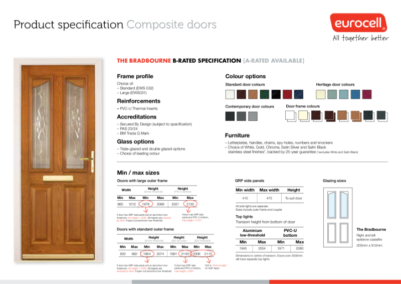 Composite Door Bradbourne Product Specification