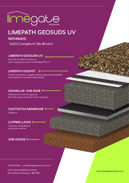 LimePath GeoSuDS UV Base Build up sheet