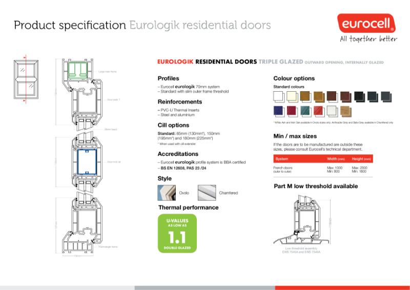 Eurologik Tilt and Turn DG Slim Product Specification