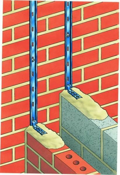 Wall Starters