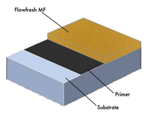 Flowfresh MF System