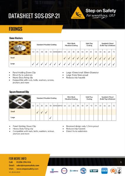 GRP Fixing Detail Sheet