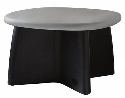 Ryno Activity Table
