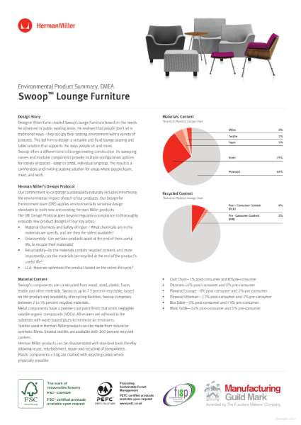 Swoop Lounge Furniture - Environmental Product Summary