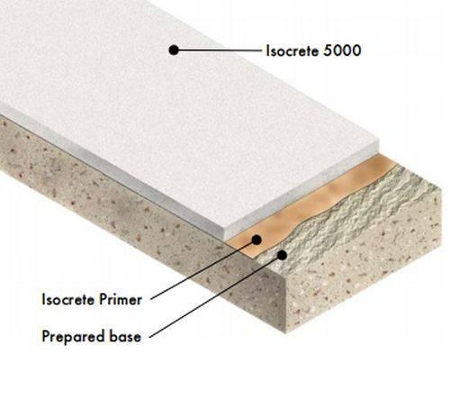 Isocrete 5000 with Damp Proof Membrane