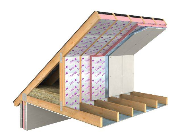 Safe-R SR/PR Pitched Roof Insulation