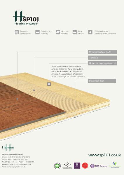 H SP101 Flooring Plywood® literature Set