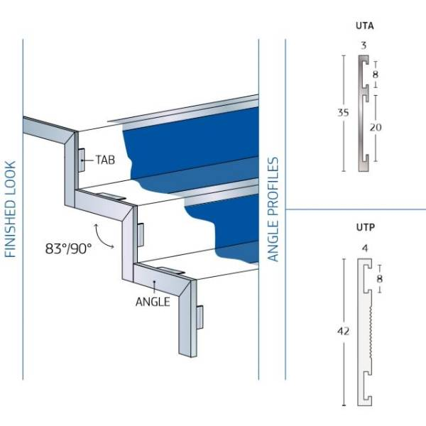 Stair Edging Side Trims