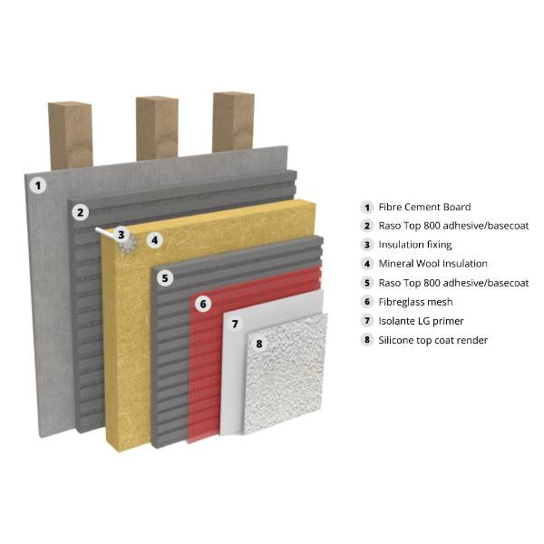 Licata Therm Mineral Wool Timber Frame EWI
