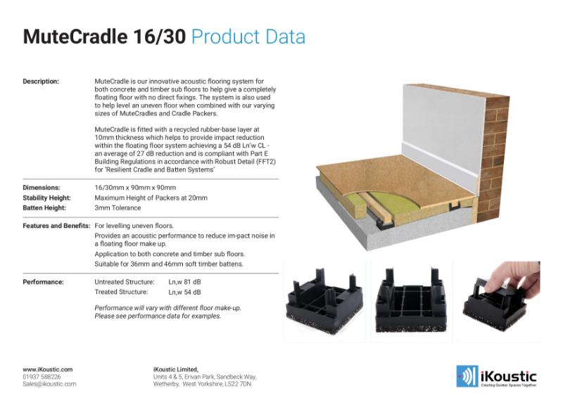 MuteCradle 16/30 Datasheet