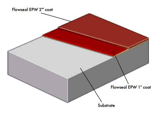 Flowseal EPW System