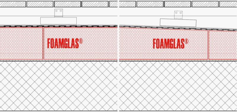 4.3.4 - Roof: Flat or Tapered Insulation (Cold Adhesive) with Membranes and Timber Decking