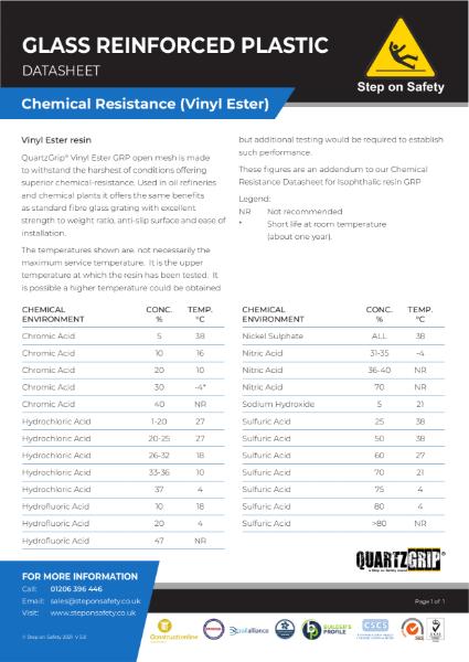 GRP - Chemical Resistance (Vinyl Ester)