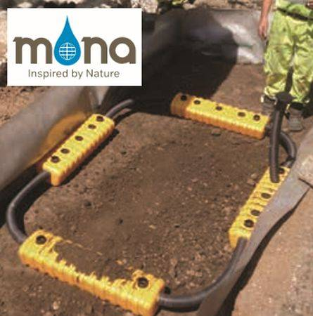 Mona Plant System Rings