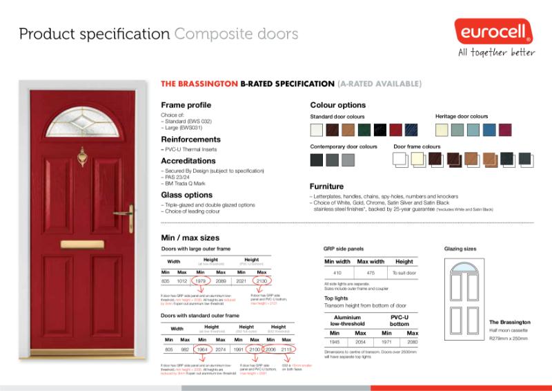 Composite Door Brassington Product Specification