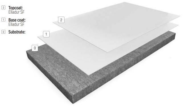 Resin flooring system Elladur™ SF