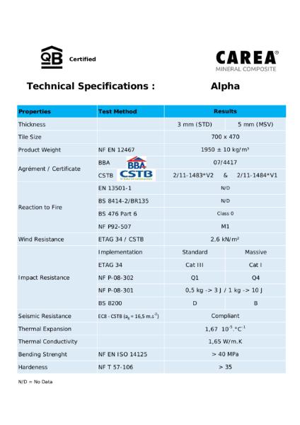Alpha Tech Specs