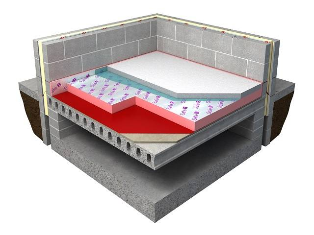 Safe-R SR/UF Underfloor Insulation