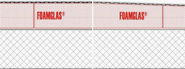 4.1.2 Roof - Flat or Tapered Insulation (Cold Adhesive) With Membranes